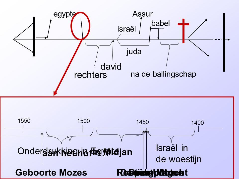 rechters david israël juda egypteAssur babel na de ballingschap 1550 1500 1450 1400 Onderdrukking in Egypte Israël in de woestijn Geboorte Mozes aan h