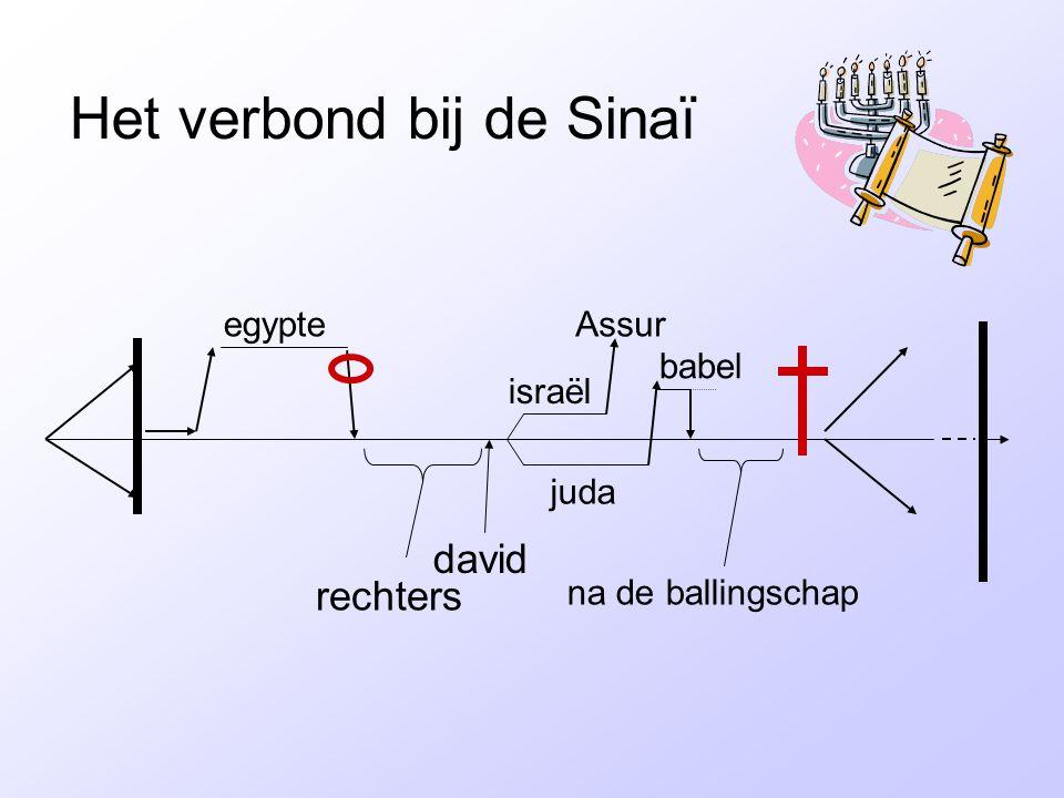 Het verbond bij de Sinaï rechters david israël juda egypteAssur babel na de ballingschap