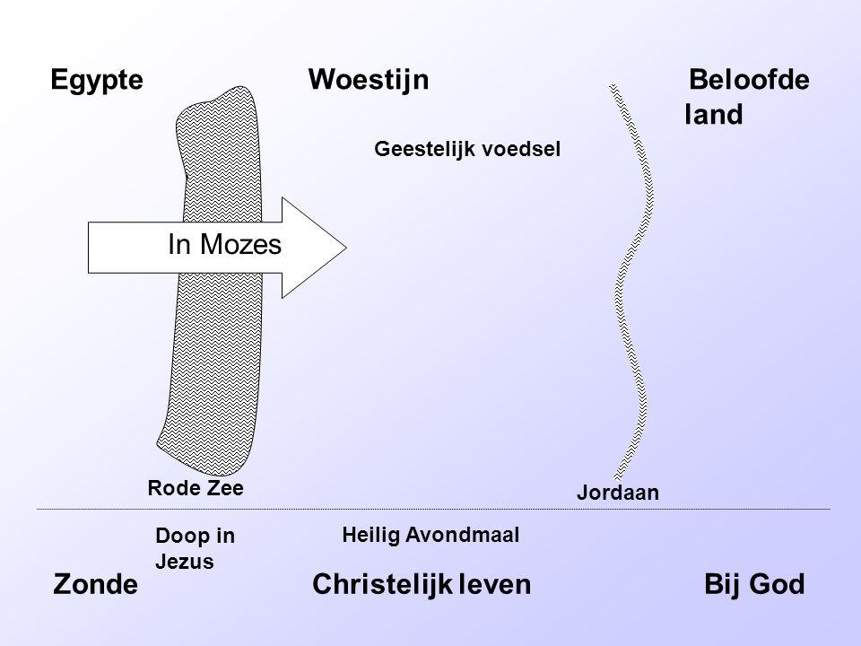 EgypteWoestijn Beloofde land In Mozes Geestelijk voedsel ZondeChristelijk leven Bij God Heilig Avondmaal Doop in Jezus Rode Zee Jordaan