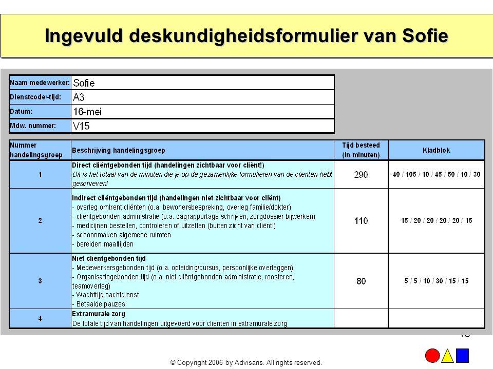 © Copyright 2006 by Advisaris. All rights reserved. 15 Ingevuld deskundigheidsformulier van Sofie