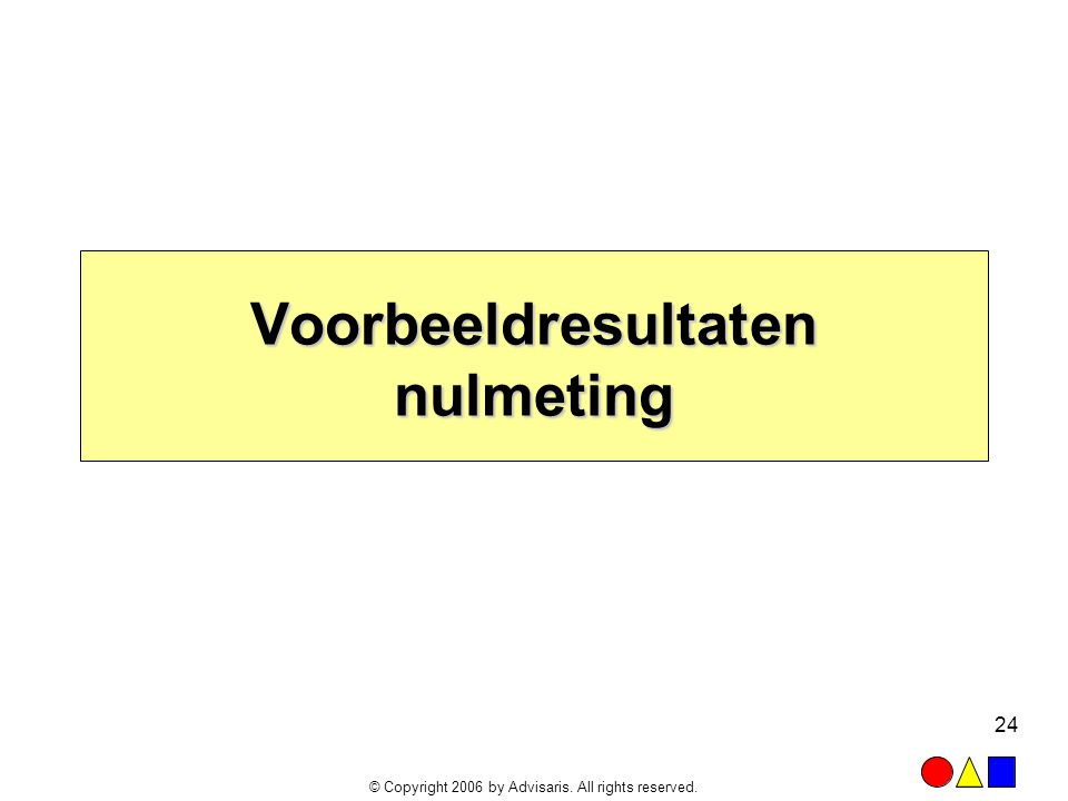 © Copyright 2006 by Advisaris. All rights reserved. 24 Voorbeeldresultaten nulmeting
