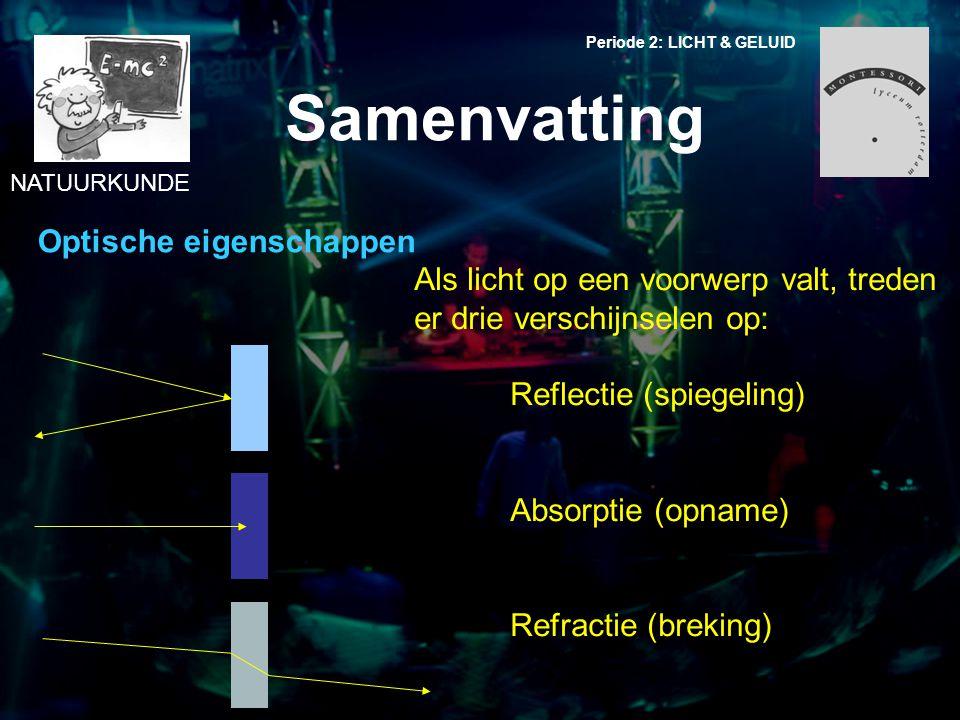 NATUURKUNDE Periode 2: LICHT & GELUID Samenvatting Optische eigenschappen Als licht op een voorwerp valt, treden er drie verschijnselen op: Reflectie