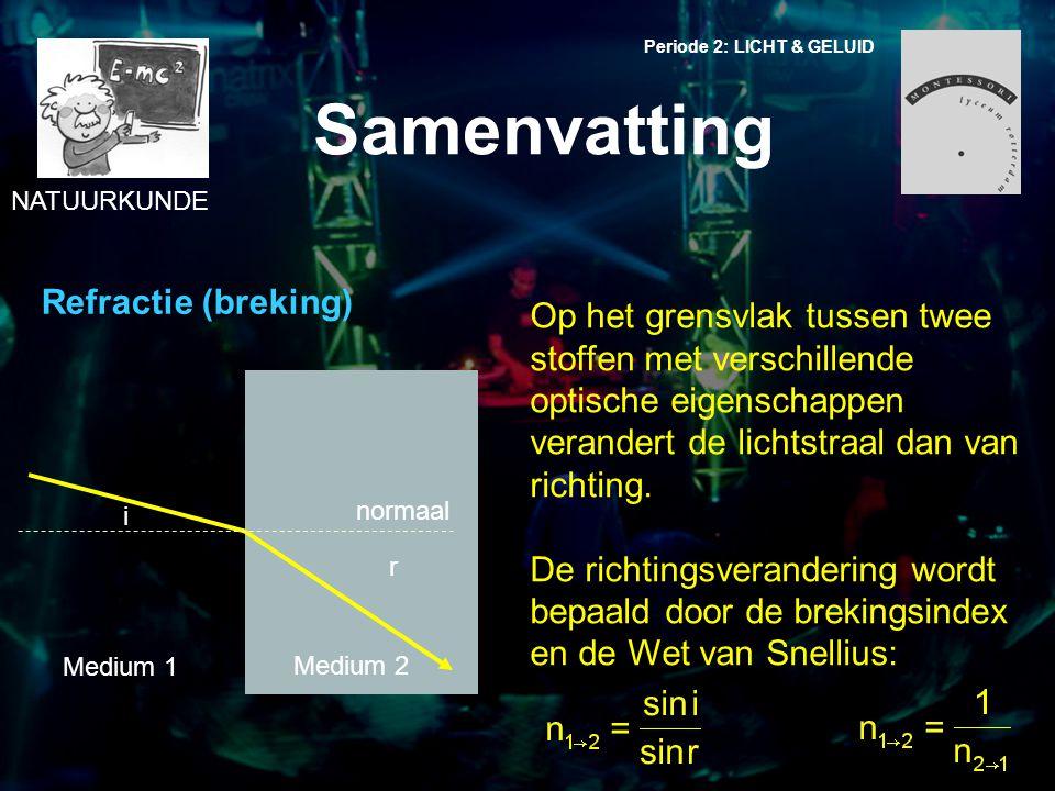 NATUURKUNDE Periode 2: LICHT & GELUID Samenvatting Refractie (breking) Op het grensvlak tussen twee stoffen met verschillende optische eigenschappen v
