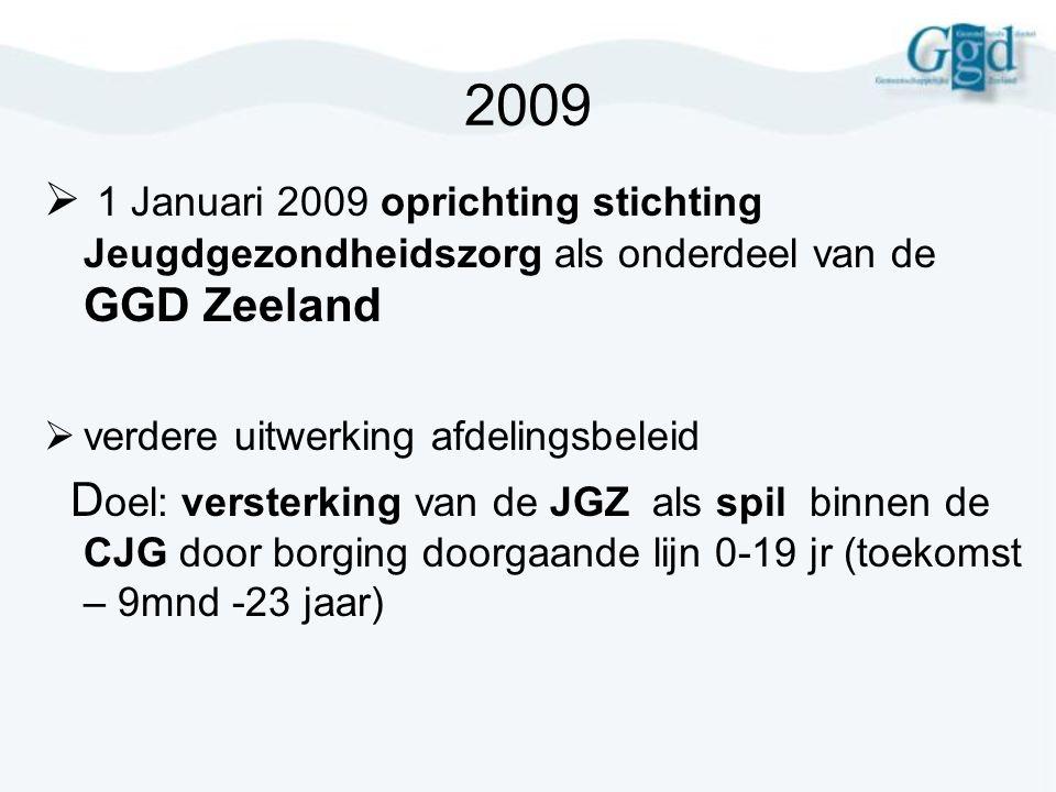 2009  1 Januari 2009 oprichting stichting Jeugdgezondheidszorg als onderdeel van de GGD Zeeland  verdere uitwerking afdelingsbeleid D oel: versterki