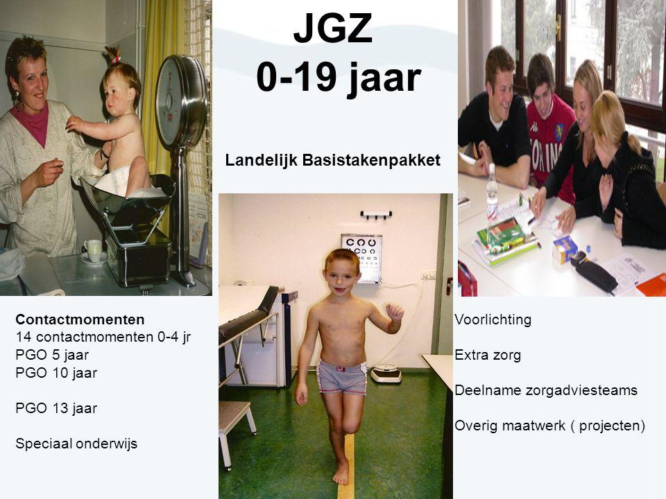 JGZ 0-19 jaar Landelijk Basistakenpakket Contactmomenten 14 contactmomenten 0-4 jr PGO 5 jaar PGO 10 jaar PGO 13 jaar Speciaal onderwijs Voorlichting