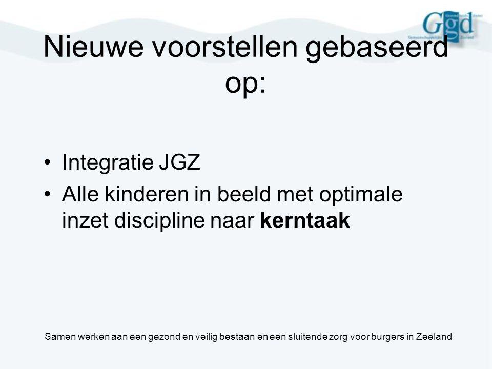 Nieuwe voorstellen gebaseerd op: •Integratie JGZ •Alle kinderen in beeld met optimale inzet discipline naar kerntaak Samen werken aan een gezond en ve