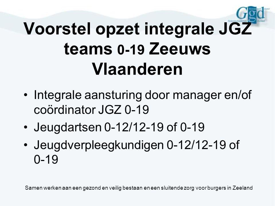 Voorstel opzet integrale JGZ teams 0-19 Zeeuws Vlaanderen •Integrale aansturing door manager en/of coördinator JGZ 0-19 •Jeugdartsen 0-12/12-19 of 0-1