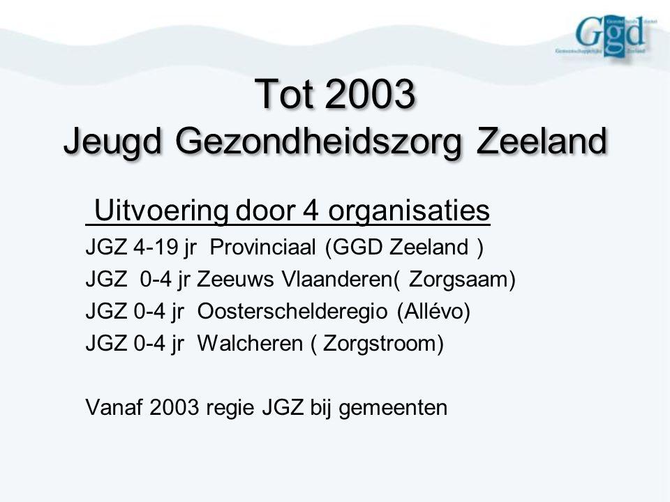 Tot 2003 Jeugd Gezondheidszorg Zeeland Uitvoering door 4 organisaties JGZ 4-19 jr Provinciaal (GGD Zeeland ) JGZ 0-4 jr Zeeuws Vlaanderen( Zorgsaam) J