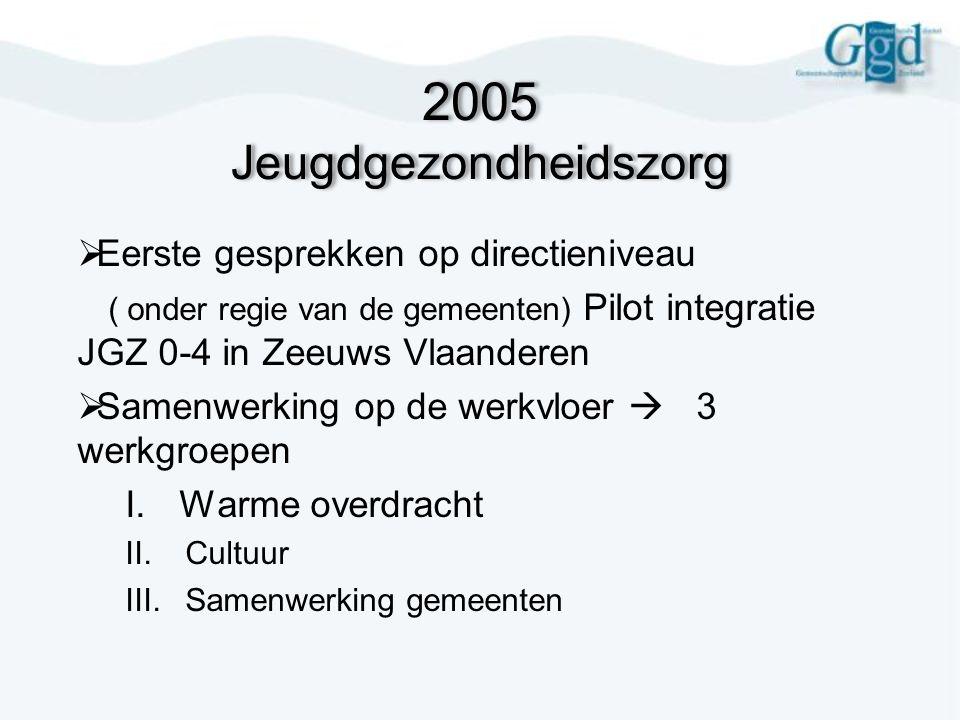 2005 Jeugdgezondheidszorg  Eerste gesprekken op directieniveau ( onder regie van de gemeenten) Pilot integratie JGZ 0-4 in Zeeuws Vlaanderen  Samenw