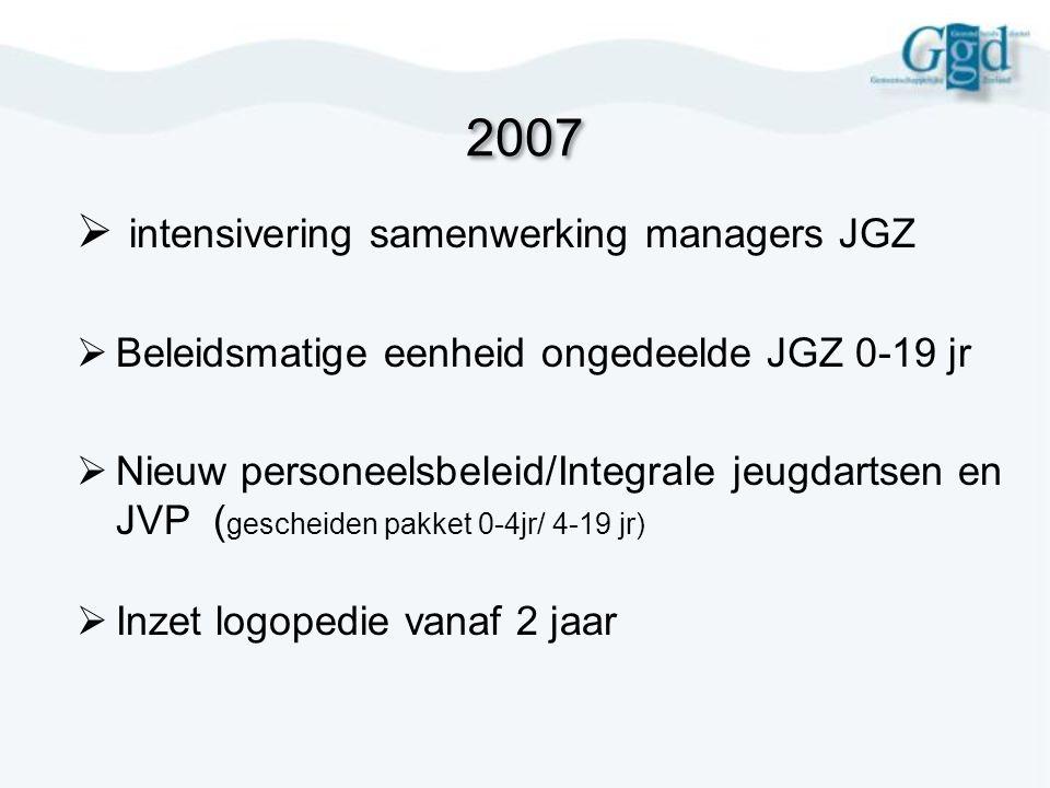 2007  intensivering samenwerking managers JGZ  Beleidsmatige eenheid ongedeelde JGZ 0-19 jr  Nieuw personeelsbeleid/Integrale jeugdartsen en JVP (
