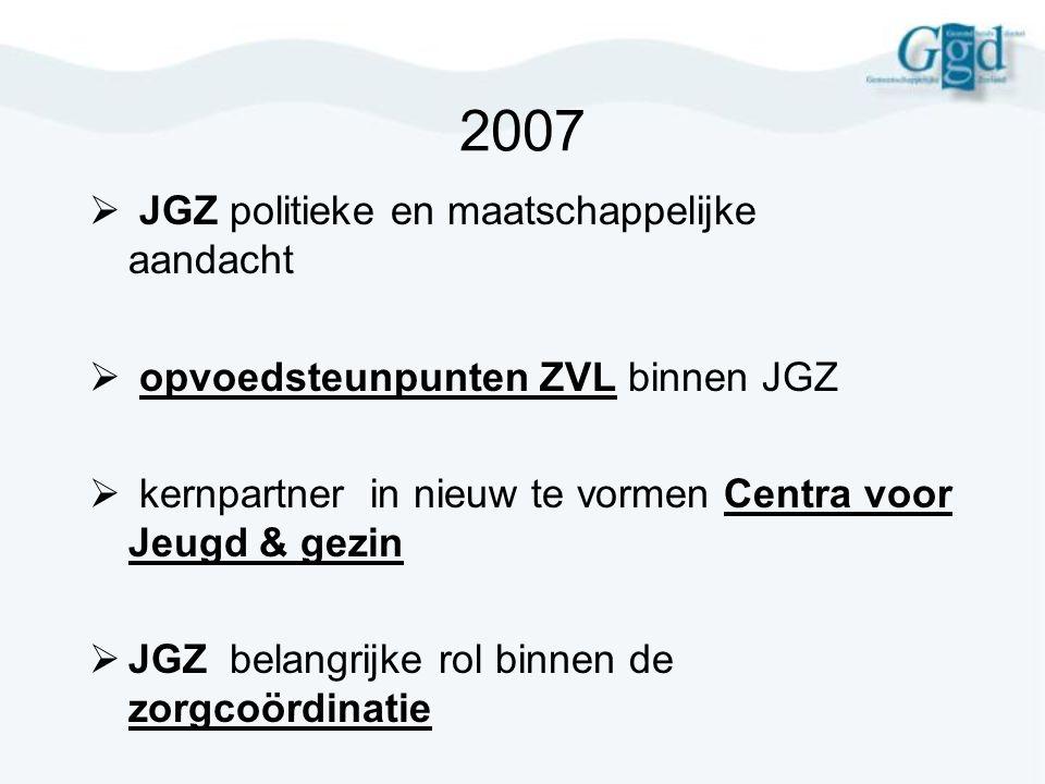 2008 (0rganisatie)  1 e fase gezamenlijk afdelingsplan JGZ 0-19 jr (manager 0-4/ manager 4-19)  Eerste aanzet opzet visie integrale JGZ 0-19 jr Zeeuws Vlaanderen  Aansturing provinciale JGZ door 1 manager 0-19 jr  Integrale aansturing medewerkers 0-4 jr en medewerkers 4-19 jr door coördinator JGZ 0-19 jr