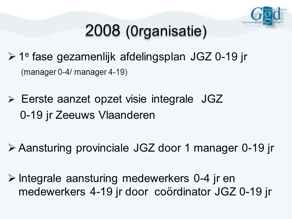 2008 (0rganisatie)  1 e fase gezamenlijk afdelingsplan JGZ 0-19 jr (manager 0-4/ manager 4-19)  Eerste aanzet opzet visie integrale JGZ 0-19 jr Zeeu