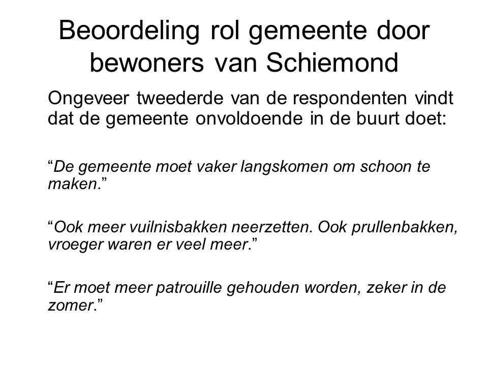 """Beoordeling rol gemeente door bewoners van Schiemond Ongeveer tweederde van de respondenten vindt dat de gemeente onvoldoende in de buurt doet: """"De ge"""