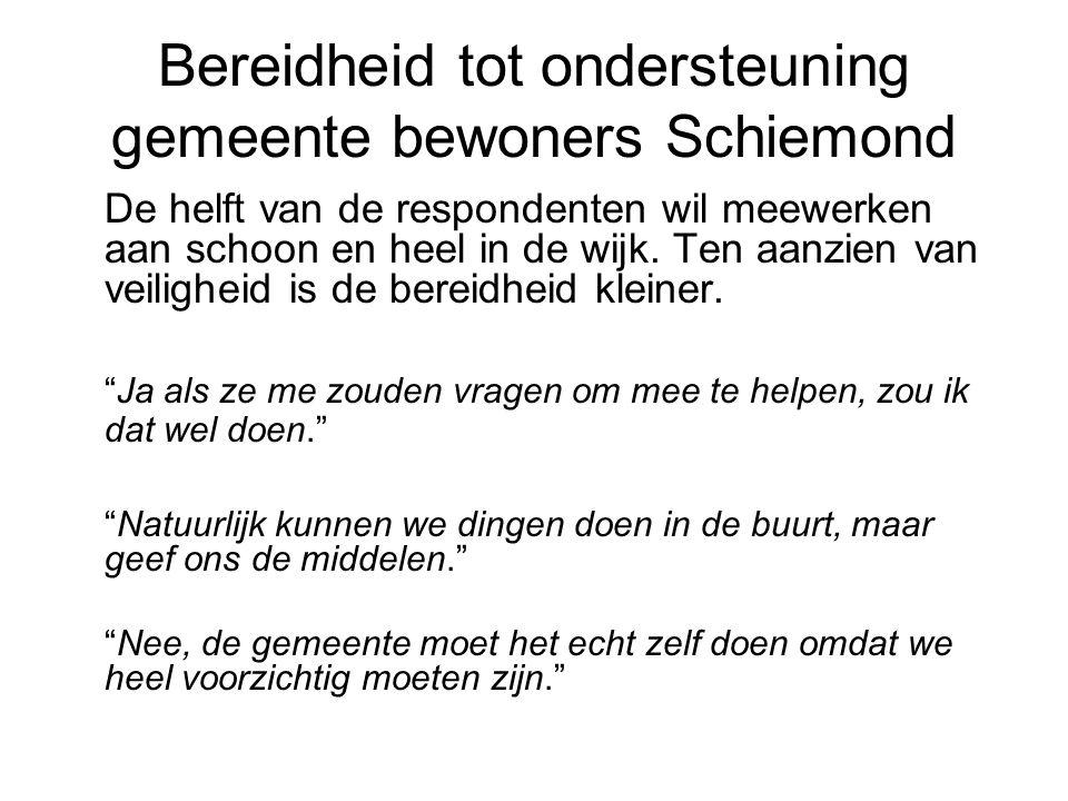 Bereidheid tot ondersteuning gemeente bewoners Schiemond De helft van de respondenten wil meewerken aan schoon en heel in de wijk. Ten aanzien van vei
