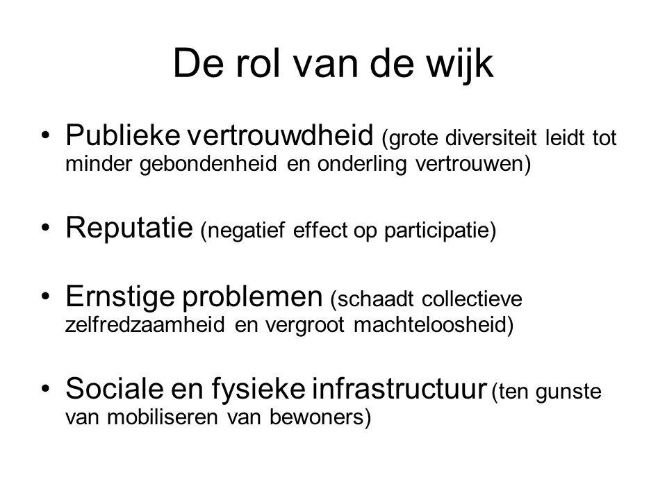 De rol van de wijk •Publieke vertrouwdheid (grote diversiteit leidt tot minder gebondenheid en onderling vertrouwen) •Reputatie (negatief effect op pa