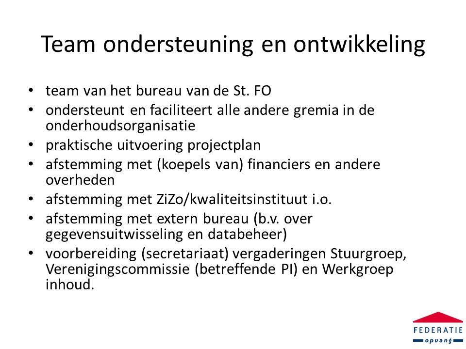 Team ondersteuning en ontwikkeling • team van het bureau van de St.