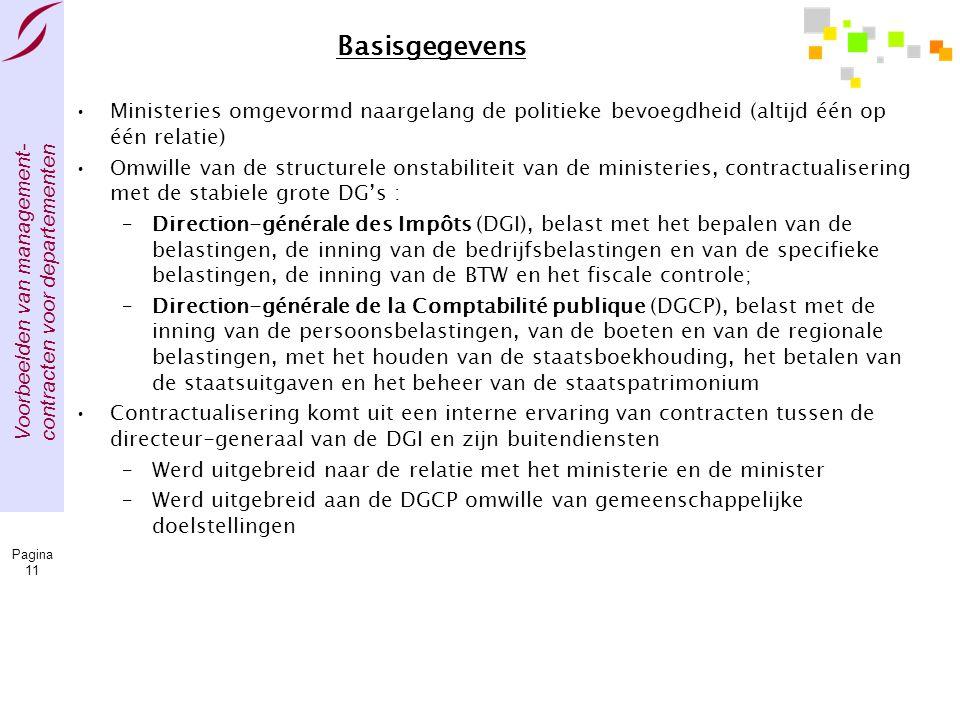 Voorbeelden van management- contracten voor departementen Pagina 11 Basisgegevens •Ministeries omgevormd naargelang de politieke bevoegdheid (altijd é
