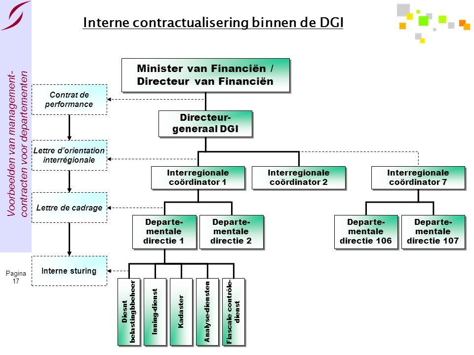 Voorbeelden van management- contracten voor departementen Pagina 17 Interne contractualisering binnen de DGI Minister van Financiën / Directeur van Fi
