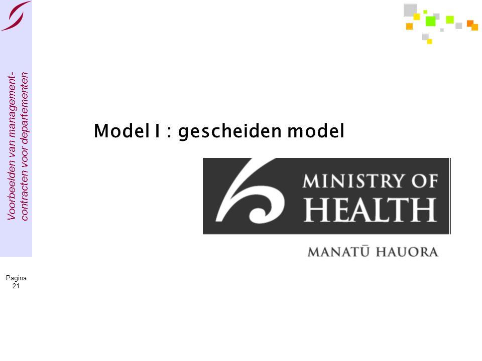 Voorbeelden van management- contracten voor departementen Pagina 21 Model I : gescheiden model