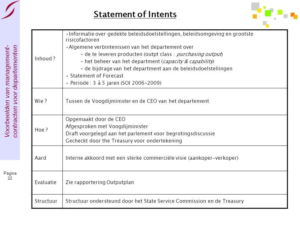 Voorbeelden van management- contracten voor departementen Pagina 22 Statement of Intents Inhoud ? •Informatie over gedekte beleidsdoelstellingen, bele