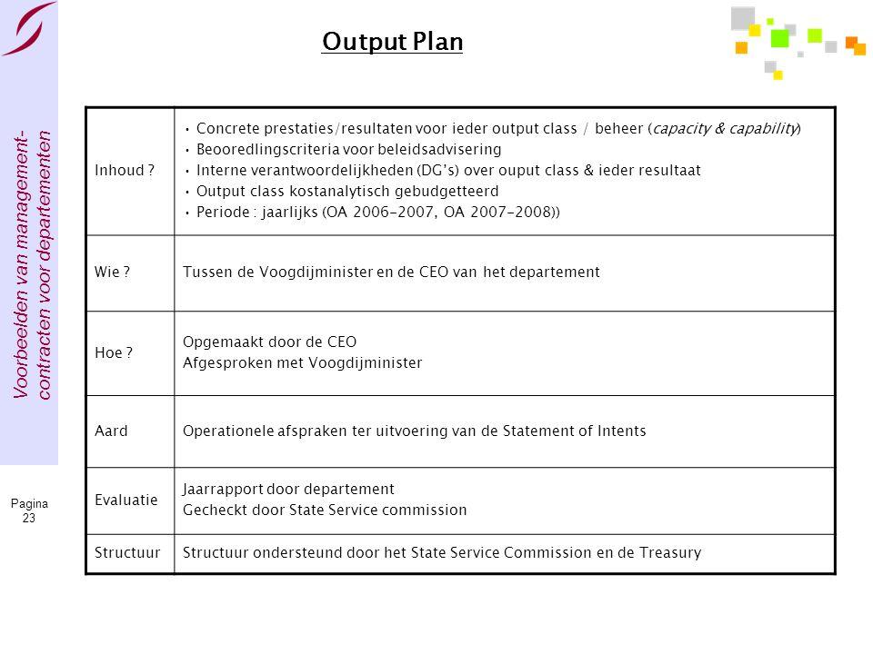 Voorbeelden van management- contracten voor departementen Pagina 23 Output Plan Inhoud ? • Concrete prestaties/resultaten voor ieder output class / be