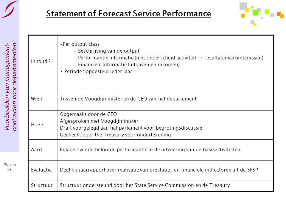 Voorbeelden van management- contracten voor departementen Pagina 29 Statement of Forecast Service Performance Inhoud ? •Per output class – Beschrijvin