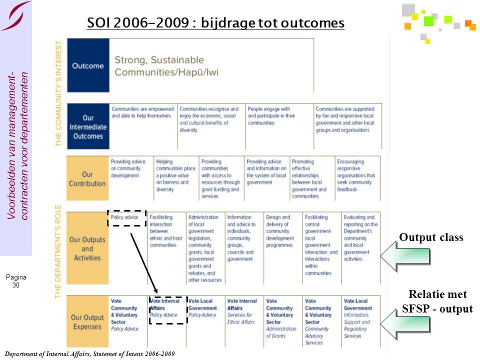 Voorbeelden van management- contracten voor departementen Pagina 30 SOI 2006-2009 : bijdrage tot outcomes Output class Relatie met SFSP - output Depar