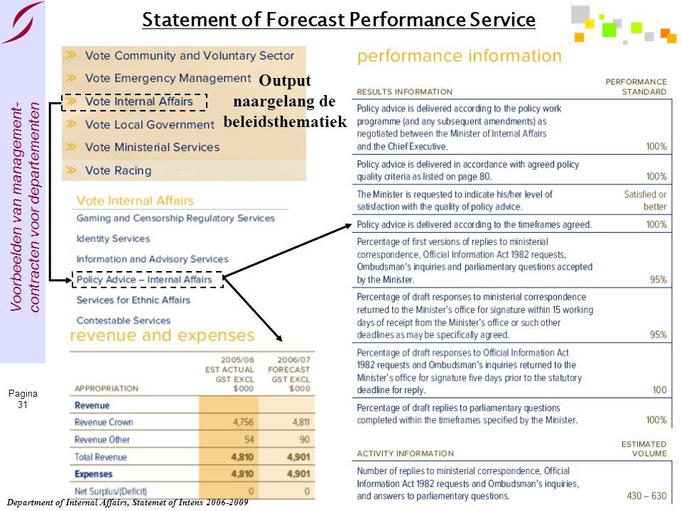 Voorbeelden van management- contracten voor departementen Pagina 31 Statement of Forecast Performance Service Output naargelang de beleidsthematiek De