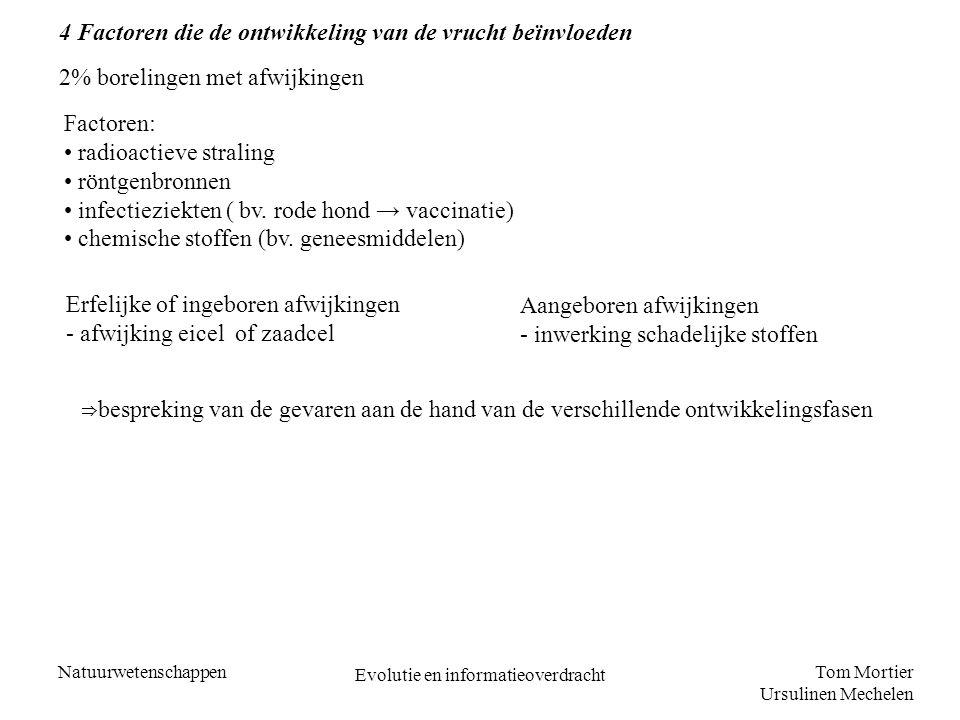 Tom Mortier Ursulinen Mechelen Natuurwetenschappen Evolutie en informatieoverdracht 4 Factoren die de ontwikkeling van de vrucht beïnvloeden 2% boreli