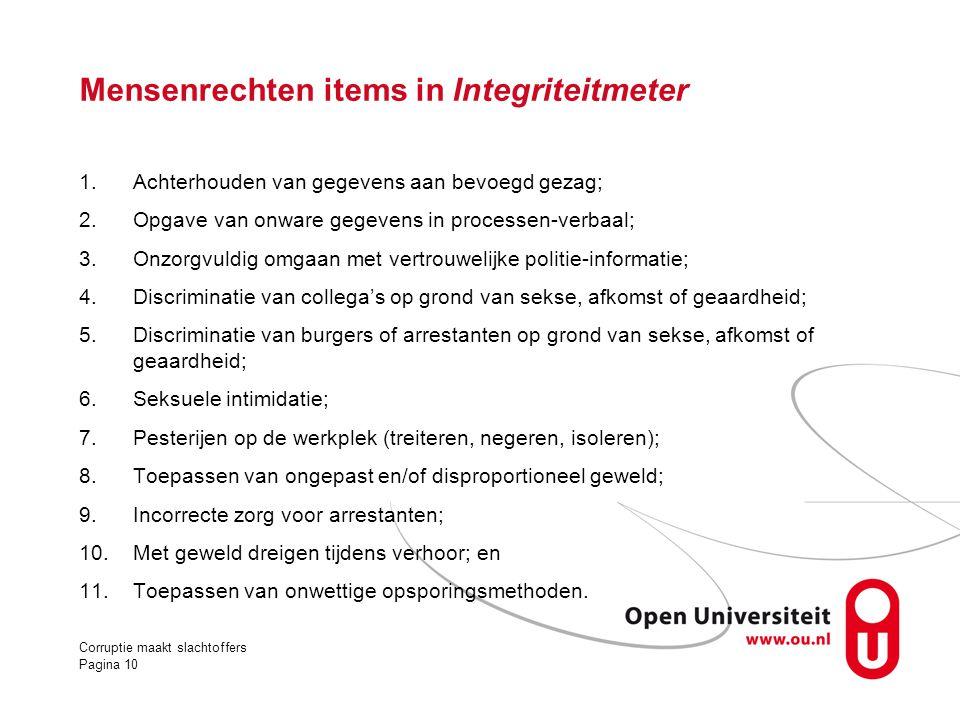Mensenrechten items in Integriteitmeter 1.Achterhouden van gegevens aan bevoegd gezag; 2.Opgave van onware gegevens in processen-verbaal; 3.Onzorgvuld