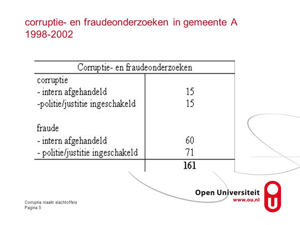 corruptie- en fraudeonderzoeken in gemeente A 1998-2002 Corruptie maakt slachtoffers Pagina 5