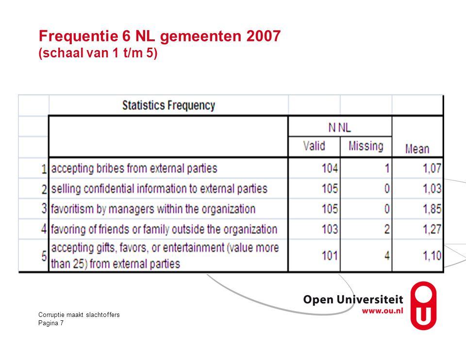 Frequentie 6 NL gemeenten 2007 (schaal van 1 t/m 5) Corruptie maakt slachtoffers Pagina 7