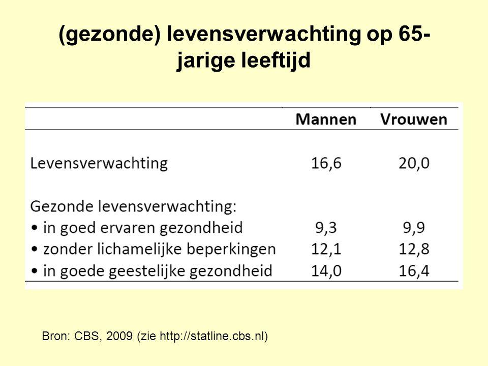 (gezonde) levensverwachting op 65- jarige leeftijd Bron: CBS, 2009 (zie http://statline.cbs.nl)