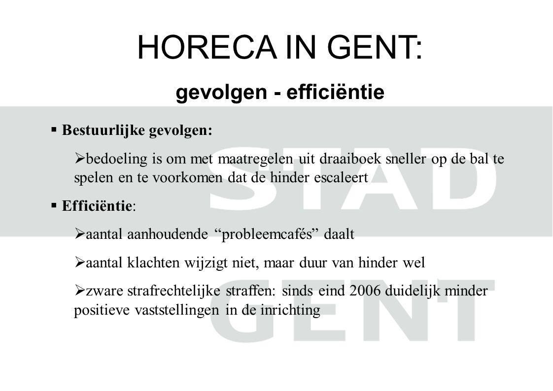 HORECA IN GENT: gevolgen - efficiëntie  Bestuurlijke gevolgen:  bedoeling is om met maatregelen uit draaiboek sneller op de bal te spelen en te voor