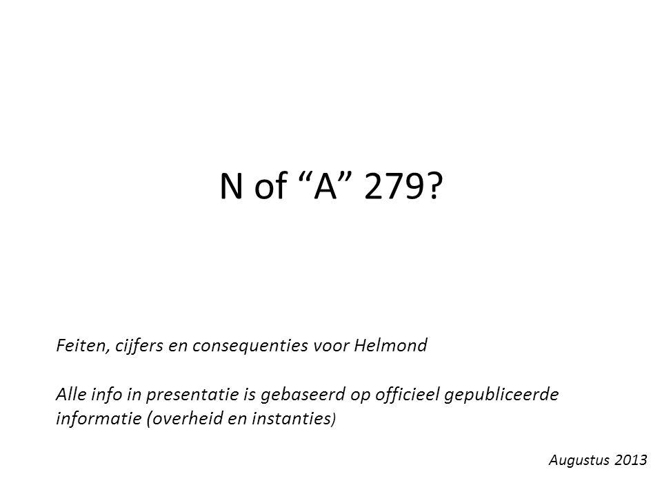 """N of """"A"""" 279? Feiten, cijfers en consequenties voor Helmond Alle info in presentatie is gebaseerd op officieel gepubliceerde informatie (overheid en i"""