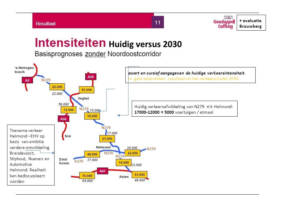 Huidig verkeersafwikkeling van N279 ↔ Helmond: 17000-12000 = 5000 voertuigen / etmaal zwart en cursief aangegeven de huidige verkeersintensiteit. In g