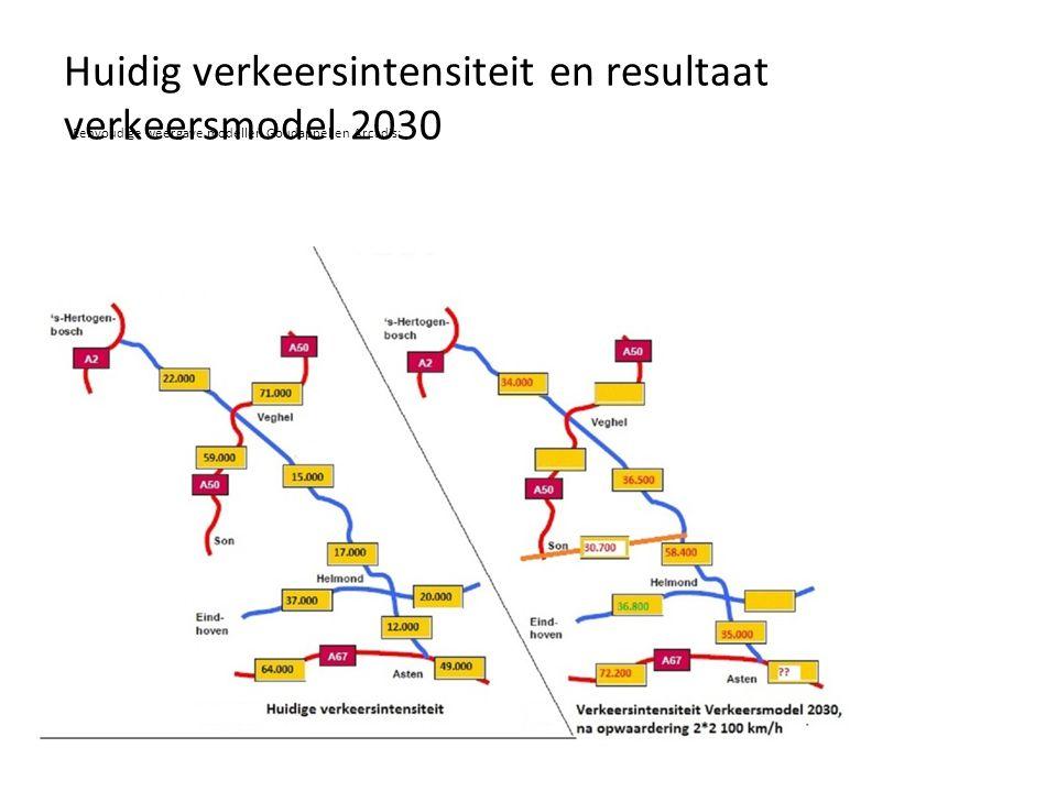 Huidig verkeersintensiteit en resultaat verkeersmodel 2030 Eenvoudige weergave modellen Goudappel en Arcadis: NU:Opwaardering naar 2*2 100 km/h: