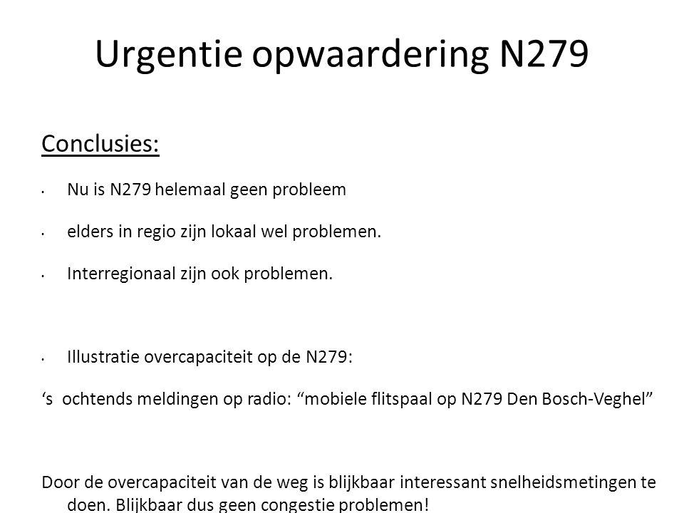 Urgentie opwaardering N279 Conclusies: • Nu is N279 helemaal geen probleem • elders in regio zijn lokaal wel problemen. • Interregionaal zijn ook prob