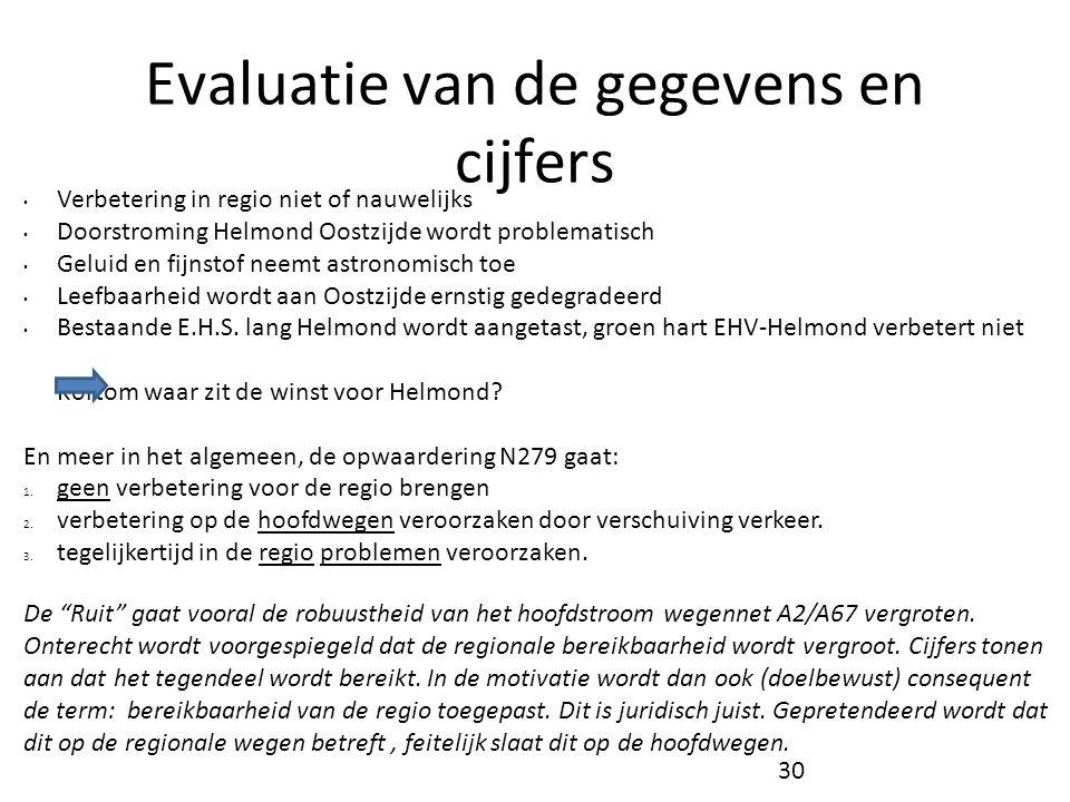 Evaluatie van de gegevens en cijfers • Verbetering in regio niet of nauwelijks • Doorstroming Helmond Oostzijde wordt problematisch • Geluid en fijnst