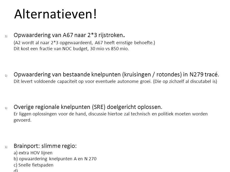 Alternatieven! 1) Opwaardering van A67 naar 2*3 rijstroken. (A2 wordt al naar 2*3 opgewaardeerd, A67 heeft ernstige behoefte.) Dit kost een fractie va