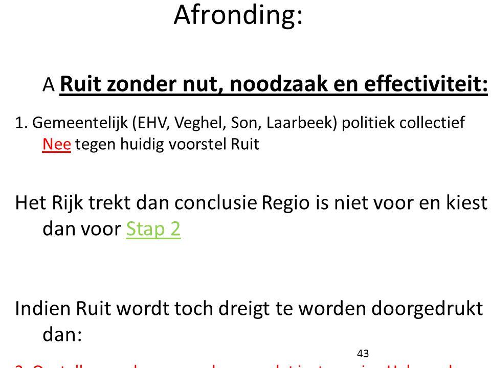 Afronding: A Ruit zonder nut, noodzaak en effectiviteit: 1. Gemeentelijk (EHV, Veghel, Son, Laarbeek) politiek collectief Nee tegen huidig voorstel Ru