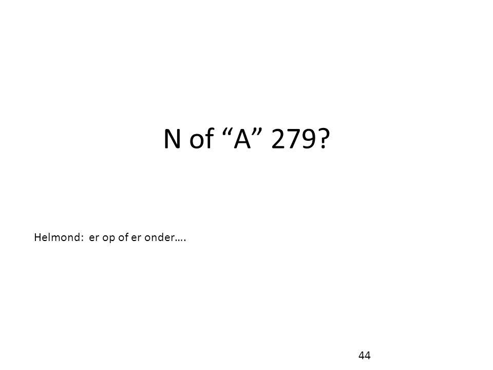 "N of ""A"" 279? Helmond: er op of er onder…. 44"