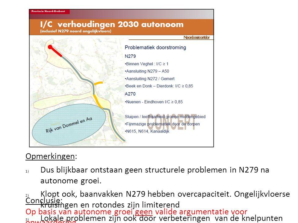 Opmerkingen: 1) Dus blijkbaar ontstaan geen structurele problemen in N279 na autonome groei. 2) Klopt ook, baanvakken N279 hebben overcapaciteit. Onge