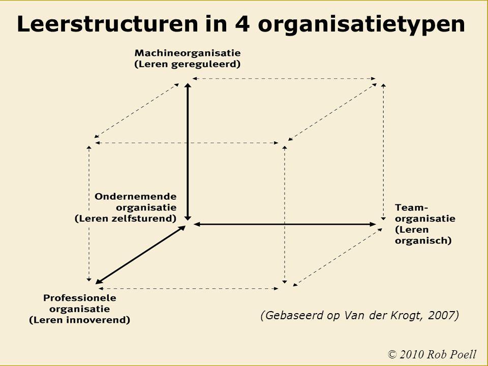 10 Leerstructuren in 4 organisatietypen (Gebaseerd op Van der Krogt, 2007) © 2010 Rob Poell