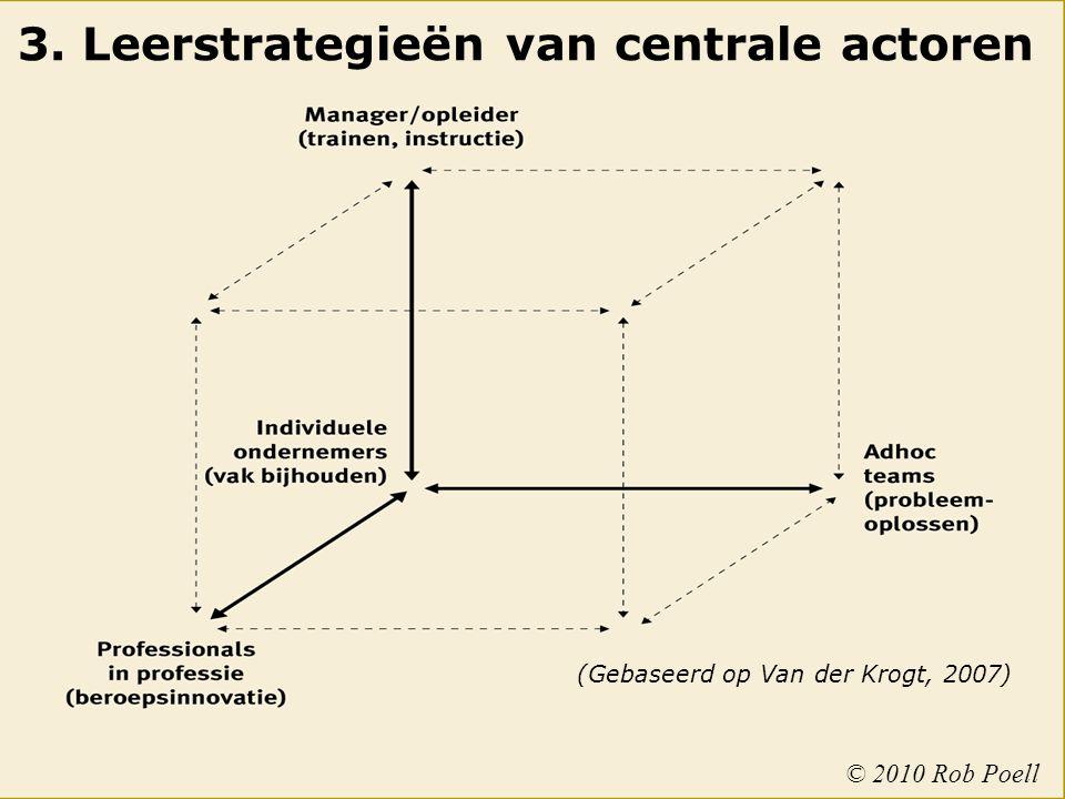 11 © 2010 Rob Poell (Gebaseerd op Van der Krogt, 2007) 3. Leerstrategieën van centrale actoren