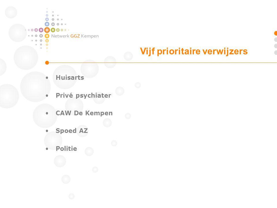 •Huisarts •Privé psychiater •CAW De Kempen •Spoed AZ •Politie Vijf prioritaire verwijzers