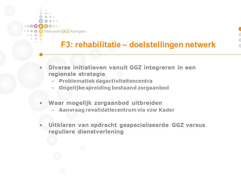 •Diverse initiatieven vanuit GGZ integreren in een regionale strategie –Problematiek dagactiviteitencentra –Ongelijke spreiding bestaand zorgaanbod •W