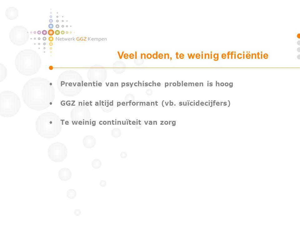 •Prevalentie van psychische problemen is hoog •GGZ niet altijd performant (vb. suïcidecijfers) •Te weinig continuïteit van zorg Veel noden, te weinig