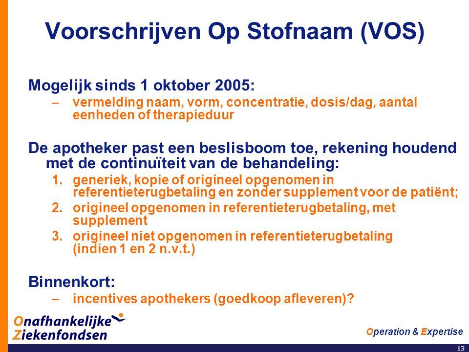 13 Operation & Expertise Voorschrijven Op Stofnaam (VOS) Mogelijk sinds 1 oktober 2005: –vermelding naam, vorm, concentratie, dosis/dag, aantal eenhed