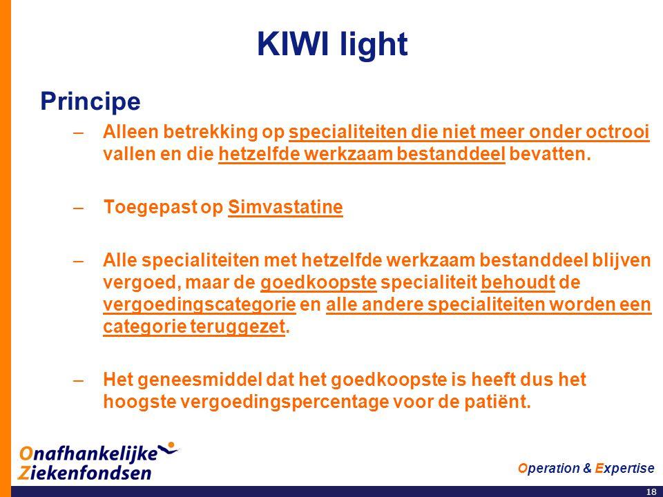 18 Operation & Expertise KIWI light Principe –Alleen betrekking op specialiteiten die niet meer onder octrooi vallen en die hetzelfde werkzaam bestand